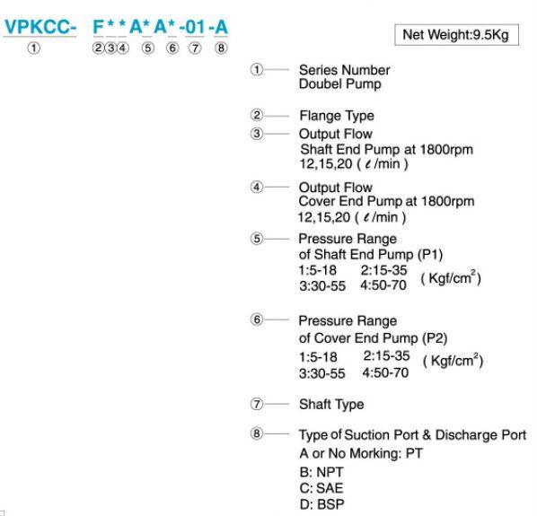 VPKC变量泵订购代码